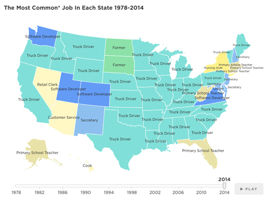 Most Common Job in Colorado is Computer Software Developer