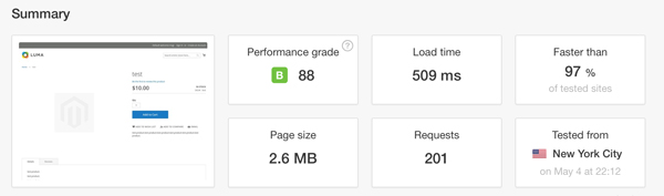 Speed test of sample product page - 0.509 seconds.