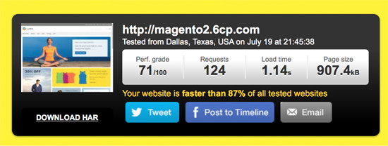Magento 2.0 Speed Test on Home Page - Community Default Installation