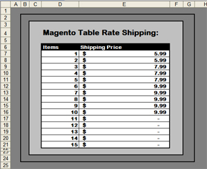 Magento Table Rate Shipping CSV Screenshot