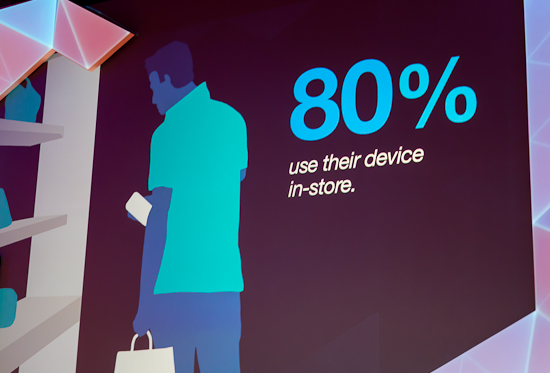 80% of Mobile Users use their device in-store