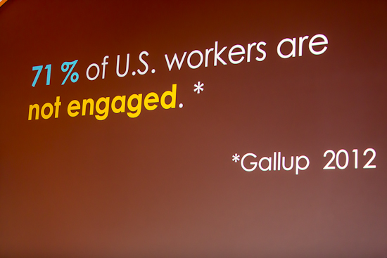 Unengaged Workers in US
