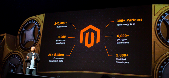 Magento Industry Stats