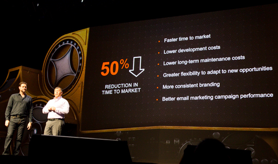 Magento - Faster to Market