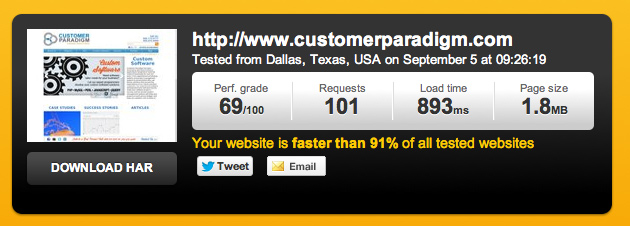 Customer Paradigm Page Loading Time