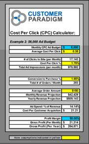 Magento SEO Review - CPC Calculator
