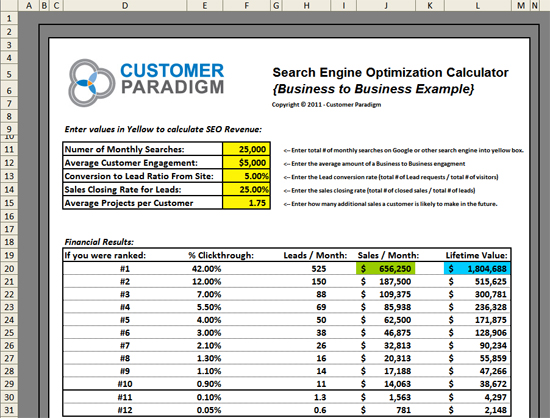 B2B SEO Calculator