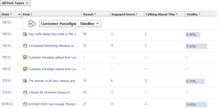 Understanding Facebook Insight Table