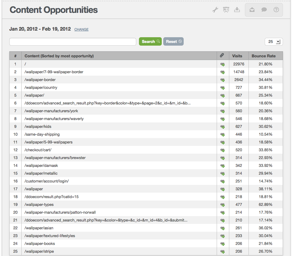 Customer Paradigm SEO Content Summary
