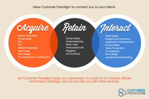 Acquire Retain and Interact with your customers