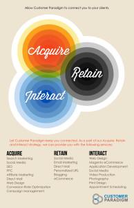 Acquire Interact Retain - Customer Paradigm