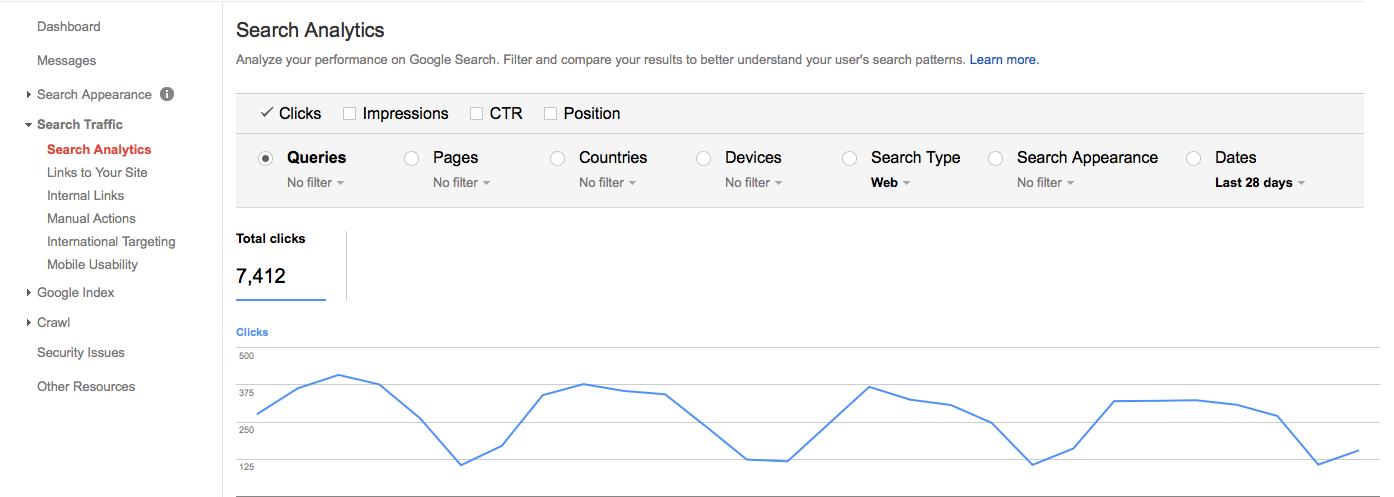 Sample Google Search Console