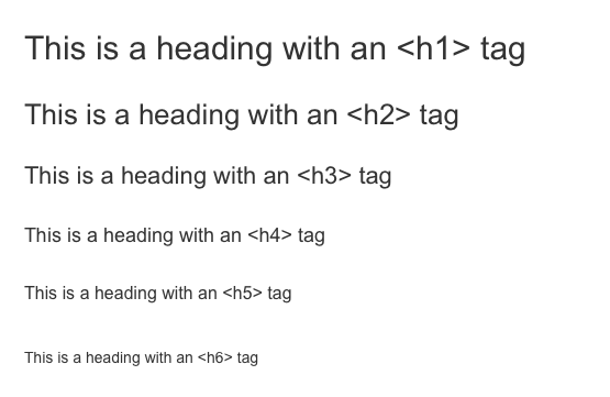 Example of Header Tags Used in Content