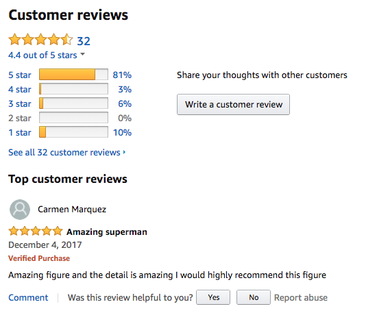 Amazon Star Rating Review Pool